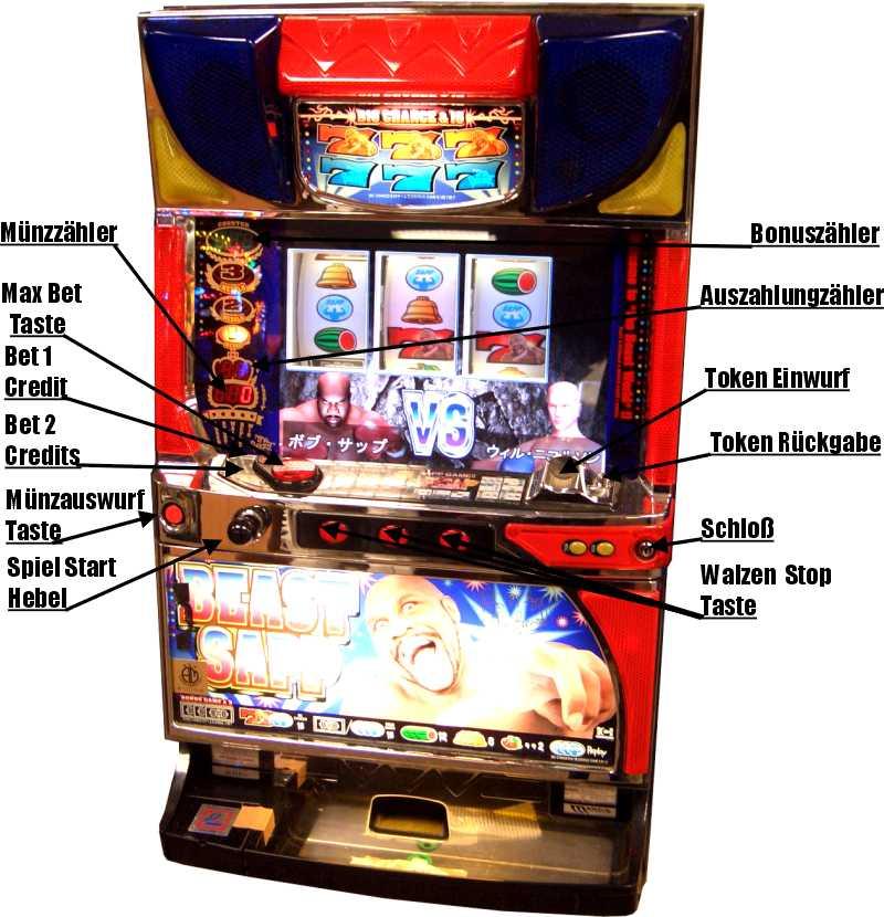 casino spielautomaten anleitung